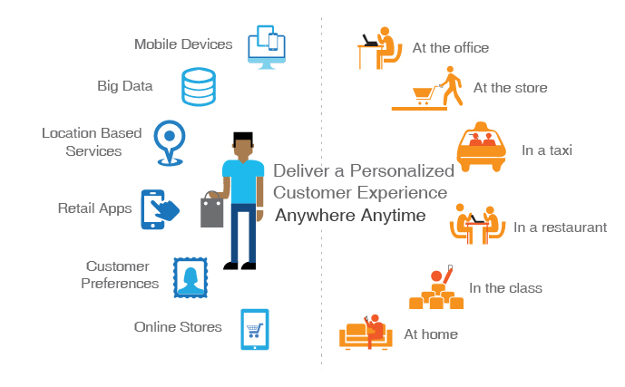 Deliver-a-Seamless-Customer-Experience