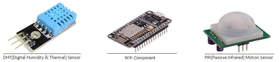 DHT-sensor1