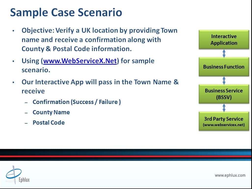 jd edwards business services integration presentation sample scenario