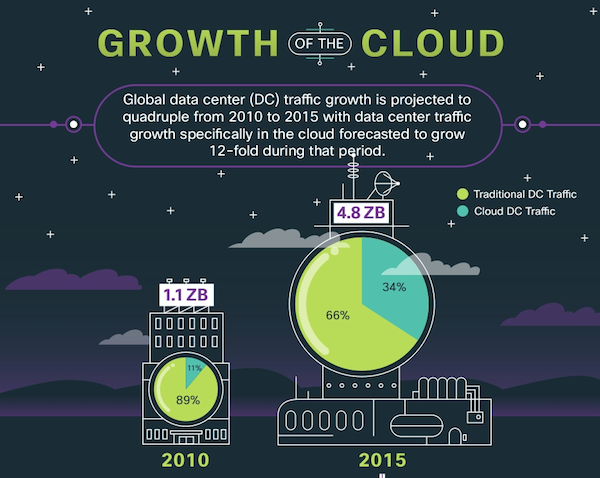cloud-infographics-1