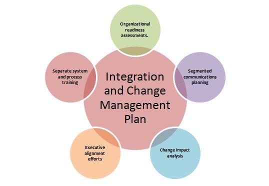 jde ecommerce integration 2