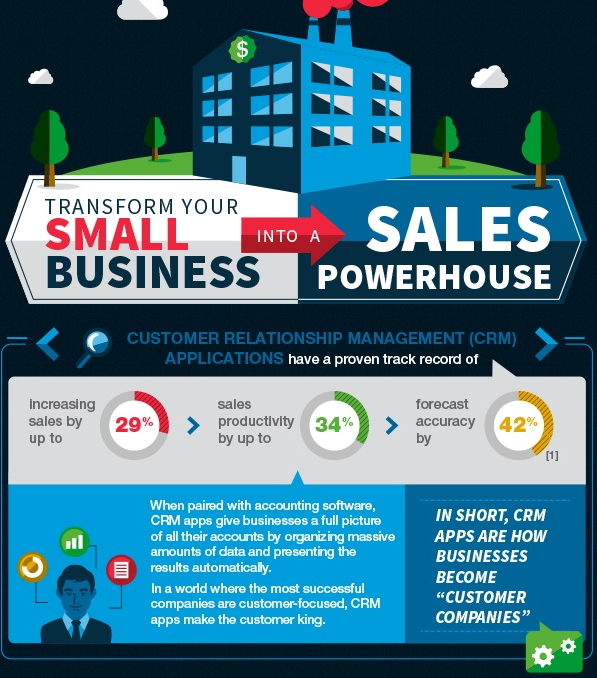 infographic crm