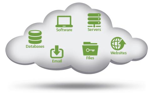 virtualdrive-cloud-online-backup