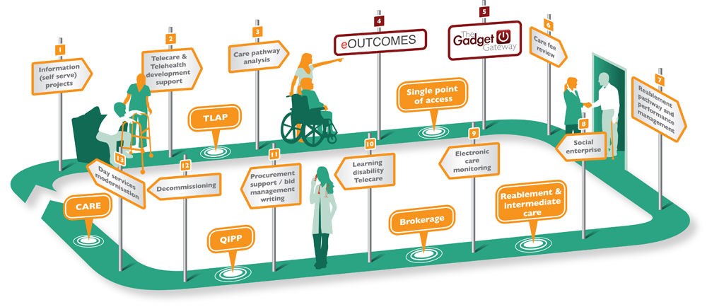 health-roadmap