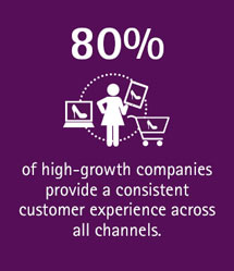 Accenture-Stats-Retail-Consistent-Customer-Experience-Across-Channels