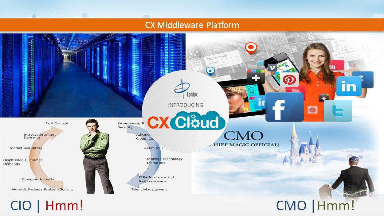 cx-middleware-platform
