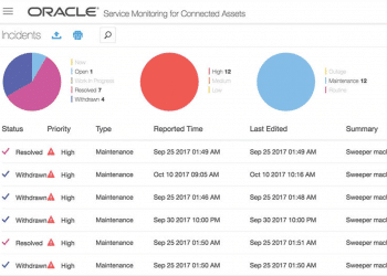 Automatically Manage Incidents - Leverage Pre Built Integration: Integrate out of the box with Oracle Service Cloud. Create Incidents: Create incidents automatically in Oracle Service Cloud. Auto-Resolve Issues: Resolve known and high-risk issues automatically by sending commands directly to assets.