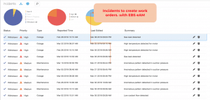 Incidents to create work orders. with integration to enterprise asset management.