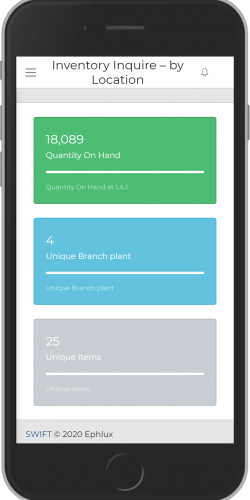 Inventory inquire by Lot- Dashboard